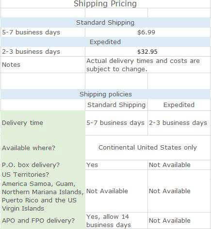 shipping pricing table